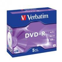 DVD+R/+RW Media